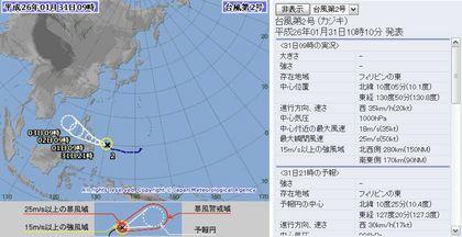 2014年台風第1号 72時間予報 1月31日9時